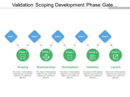 Validation Scoping Development Phase Gate With Circles Arrows And Icons