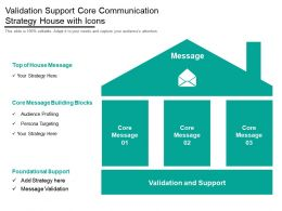 Validation Support Core Communication Strategy House With Icons