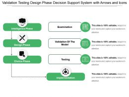 Validation Testing Design Phase Decision Support System With Arrows And Icons
