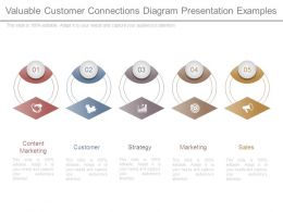 Valuable Customer Connections Diagram Presentation Examples