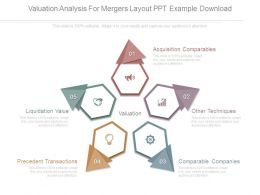 Valuation Analysis For Mergers Layout Ppt Example Download