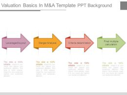 Valuation Basics In M And A Template Ppt Background
