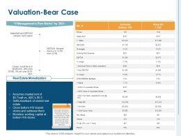 Valuation Bear Case Ppt Powerpoint Presentation Portfolio Slides