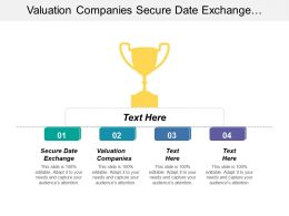 Valuation Companies Secure Date Exchange Strategic Planning Investment