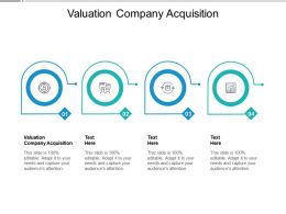 Valuation Company Acquisition Ppt Powerpoint Presentation Pictures Example Topics Cpb
