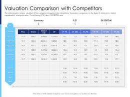 Valuation Comparison With Competitors Raise Funds After Market Investment Ppt Slides