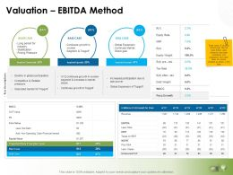 Valuation EBITDA Method Ppt Powerpoint Presentation File Inspiration