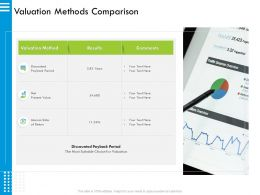 Valuation Methods Comparison Choice Ppt Powerpoint Presentation Icon Template