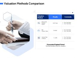 Valuation Methods Comparison For Choice Ppt Powerpoint Presentation Gallery Summary