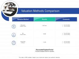 Valuation Methods Comparison Infrastructure Construction Planning And Management Ppt Clipart