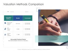 Valuation Methods Comparison Infrastructure Engineering Facility Management Ppt Summary