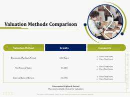 Valuation Methods Comparison IT Operations Management Ppt Ideas