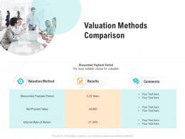 Valuation Methods Comparison Optimizing Business Ppt Template