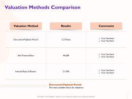 Valuation Methods Comparison Payback Period Ppt Powerpoint Presentation Slides Backgrounds
