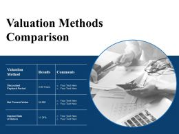 Valuation Methods Comparison Ppt Gallery