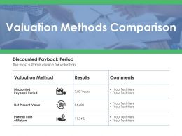 Valuation Methods Comparison Ppt Layouts
