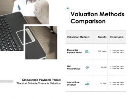 Valuation Methods Comparison Ppt Powerpoint Presentation Pictures