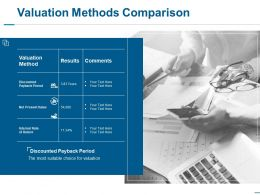 Valuation Methods Comparison Ppt Slides Show