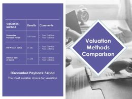 Valuation Methods Comparison Ppt Styles Format Ideas