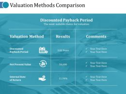 Valuation Methods Comparison Ppt Summary