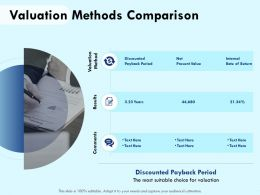 Valuation Methods Comparison Results Powerpoint Presentation Topics