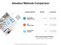 Valuation Methods Comparison Results Ppt Powerpoint Presentation Icon Portrait