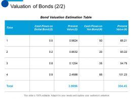 Valuation Of Bonds Marketing Ppt Professional Slide Portrait