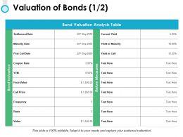 Valuation Of Bonds Ppt Powerpoint Presentation Gallery Design Inspiration