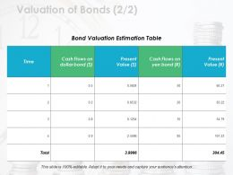 Valuation Of Bonds Ppt Powerpoint Presentation Gallery Elements