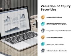 Valuation Of Equity Securities Ppt Powerpoint Presentation Summary Mockup
