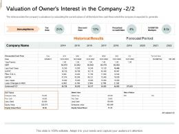 Valuation Of Owners Interest Company Perpetual Growth Equity Crowd Investing Ppt Introduction