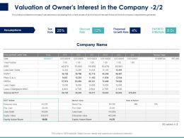 Valuation Of Owners Interest In The Company Assumptions Ppt Powerpoint Presentation Summary