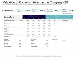 Valuation Of Owners Interest In The Company Cash Flow Equity Collective Financing Ppt Microsoft
