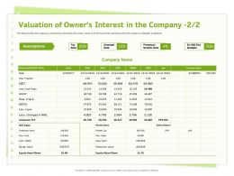 Valuation Of Owners Interest In The Company Cash Taxes Ppt Powerpoint Presentation Model Tips
