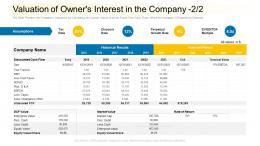 Valuation Of Owners Interest In The Company Discount Value Community Financing Pitch Deck Ppt File