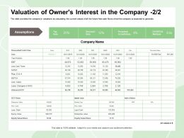 Valuation Of Owners Interest In The Company Plus Debit Ppt Powerpoint Presentation Slides Pictures