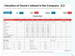 Valuation Of Owners Interest In The Company Rate Tax Ppt Powerpoint Presentation Visual Aids