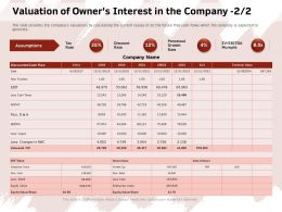 Valuation Of Owners Interest In The Company Year Fraction Ppt Powerpoint Presentation Show Tips