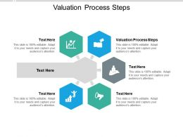 Valuation Process Steps Ppt Powerpoint Presentation Slides Grid Cpb