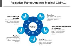Valuation Range Analysis Medical Claim Management Development Compliance Risk Cpb