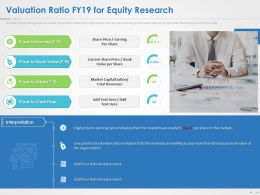 Valuation Ratio FY19 For Equity Research Ppt Powerpoint Presentation Summary Format
