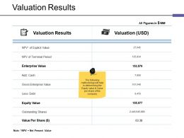 Valuation Results Ppt Good