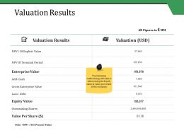Valuation Results Ppt Styles Graphics