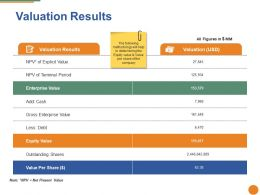Valuation Results Ppt Summary