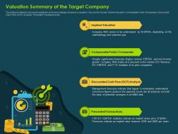 Valuation Summary Of The Target Company Investment Banking Collection Ppt Formats