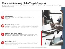 Valuation Summary Of The Target Company Pitchbook For Acquisition Deal Ppt Inspiration