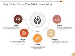 Value Add Automation Services Execute Analyse Deliver