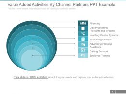 Value Added Activities By Channel Partners Ppt Example
