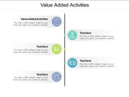 Value Added Activities Ppt Powerpoint Presentation Outline Slides Cpb