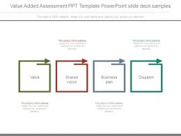 Value Added Assessment Ppt Template Powerpoint Slide Deck Samples